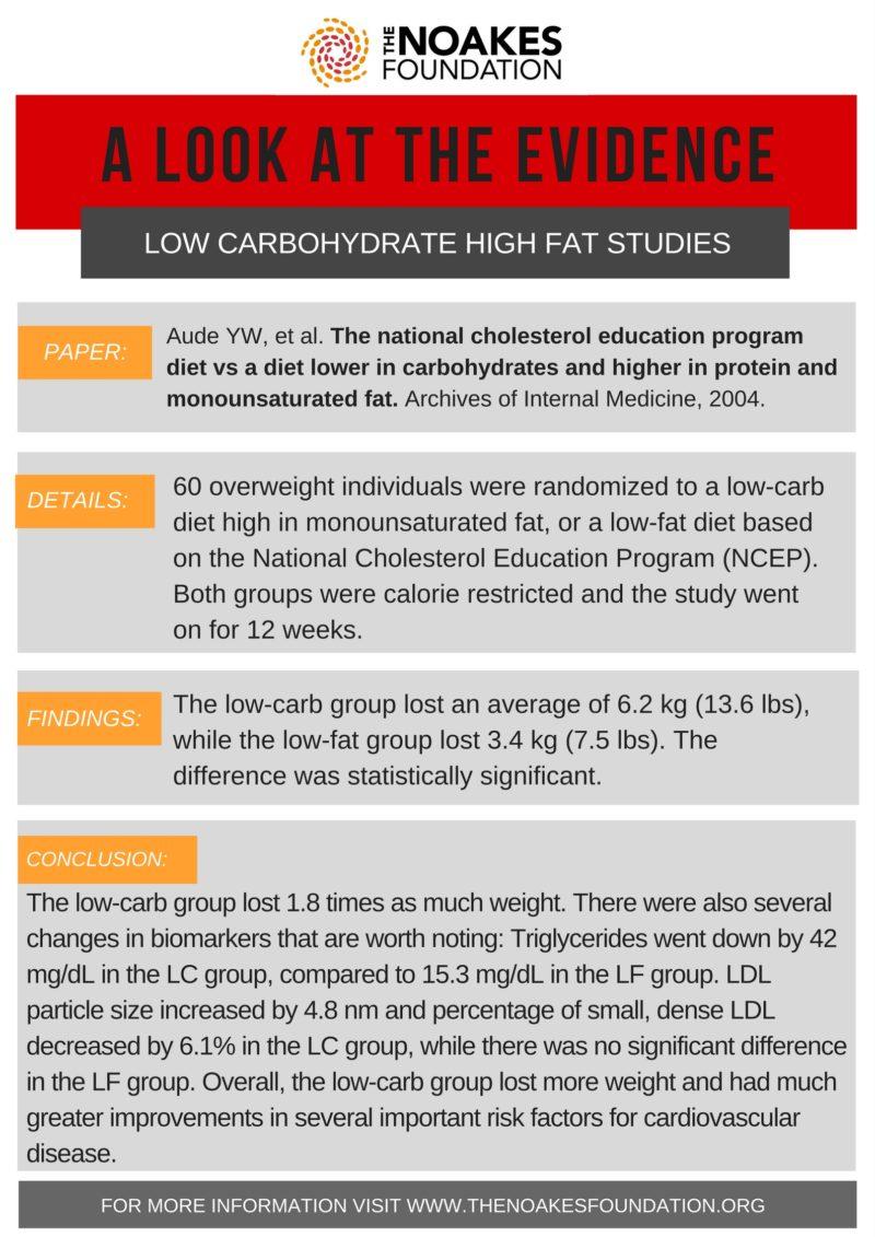 Green tea fat burner dietary supplement walmart image 7