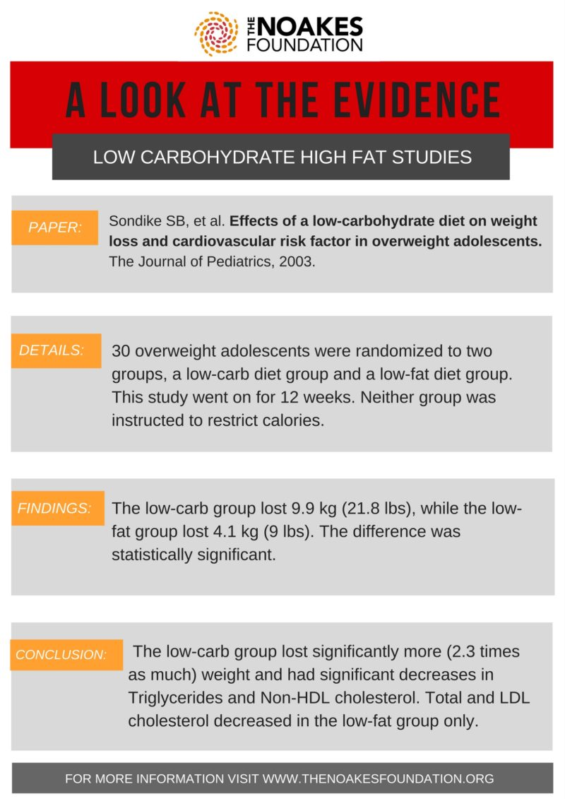 Easy ways to lose weight and stay fit